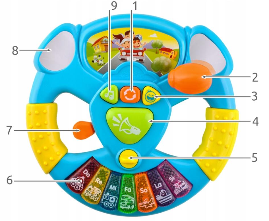 Kierwonica zabawkowa dla dzieci interaktywna